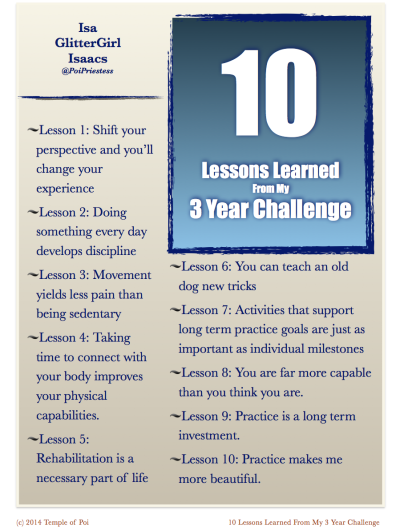 10 Things I learned From My 3 Year Challenge