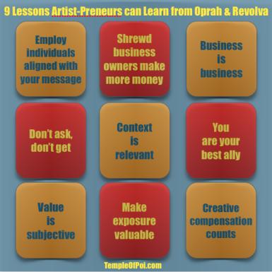 Oprah and Revolva Lessons