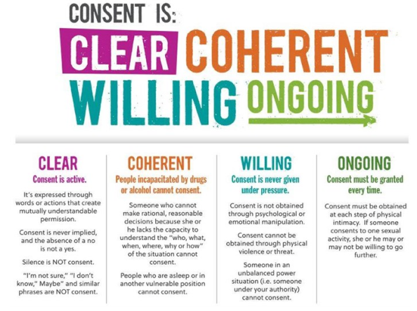 consent is sexy!